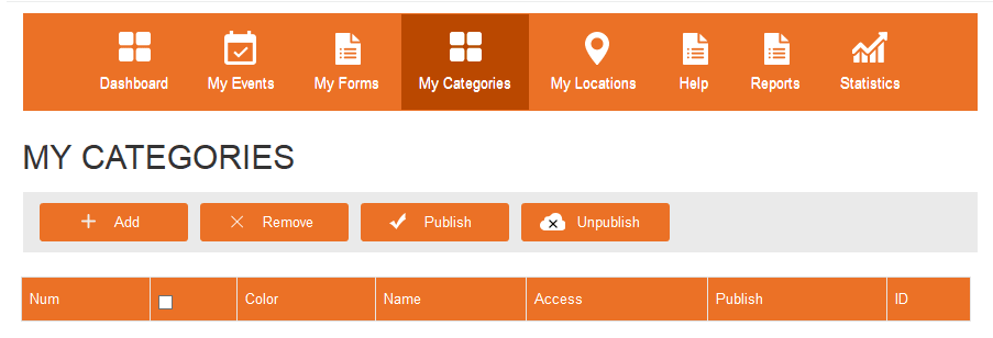 mycategories list